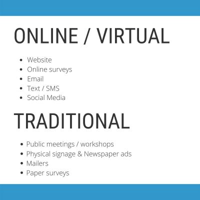 traditional and virtual public engagement