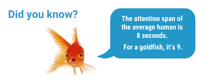 Did you know? The attention span of the average human is 8 seconds. Fora goldfish, it's 9.